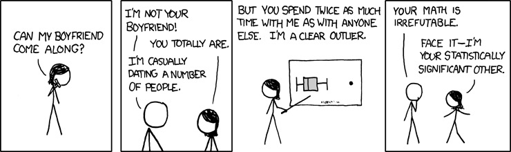 I think this is my favorite stats joke ever scatterplot boyfriend ccuart Gallery