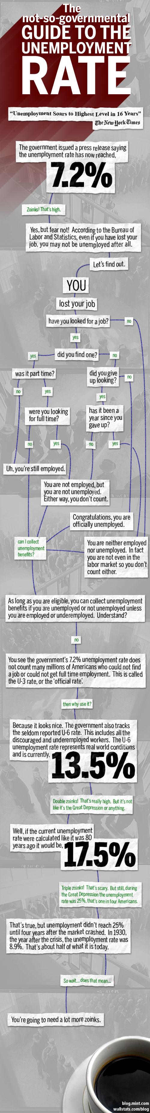 unemploymentratemint2