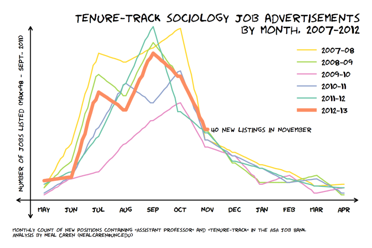 tenure_track