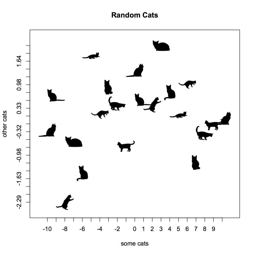 random_cats