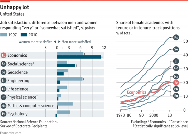 The Economist Women Economics.png