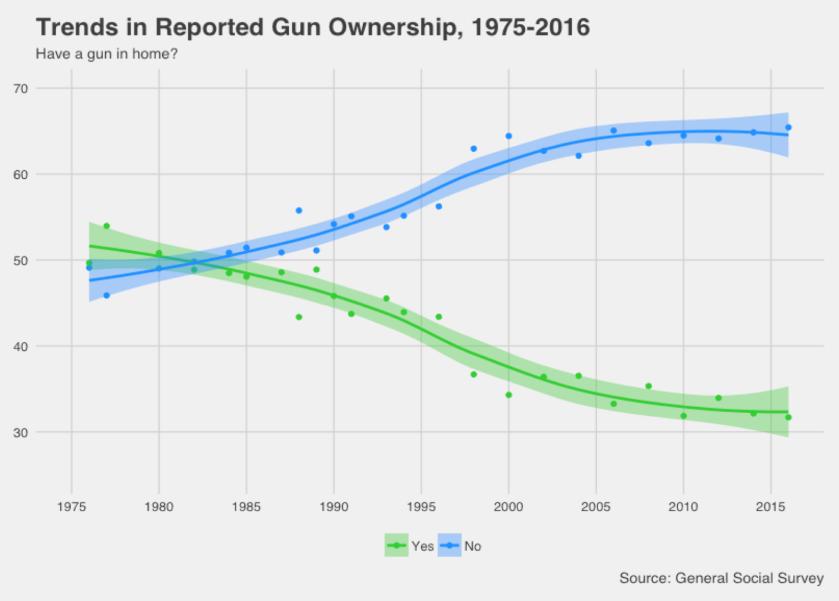 Gun-Control-2.png